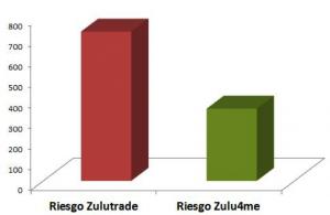 carteras zulu4me septiembre 2013