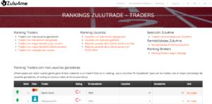 Ranking Traders con mas usuarios ganadores