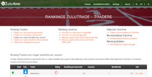 Ranking Traders con mayor beneficio por usuario