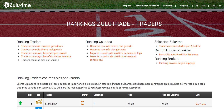Traders con más pips por usuario