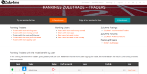 Traders with the most profit by user
