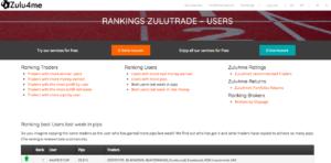 Best users last week in pips