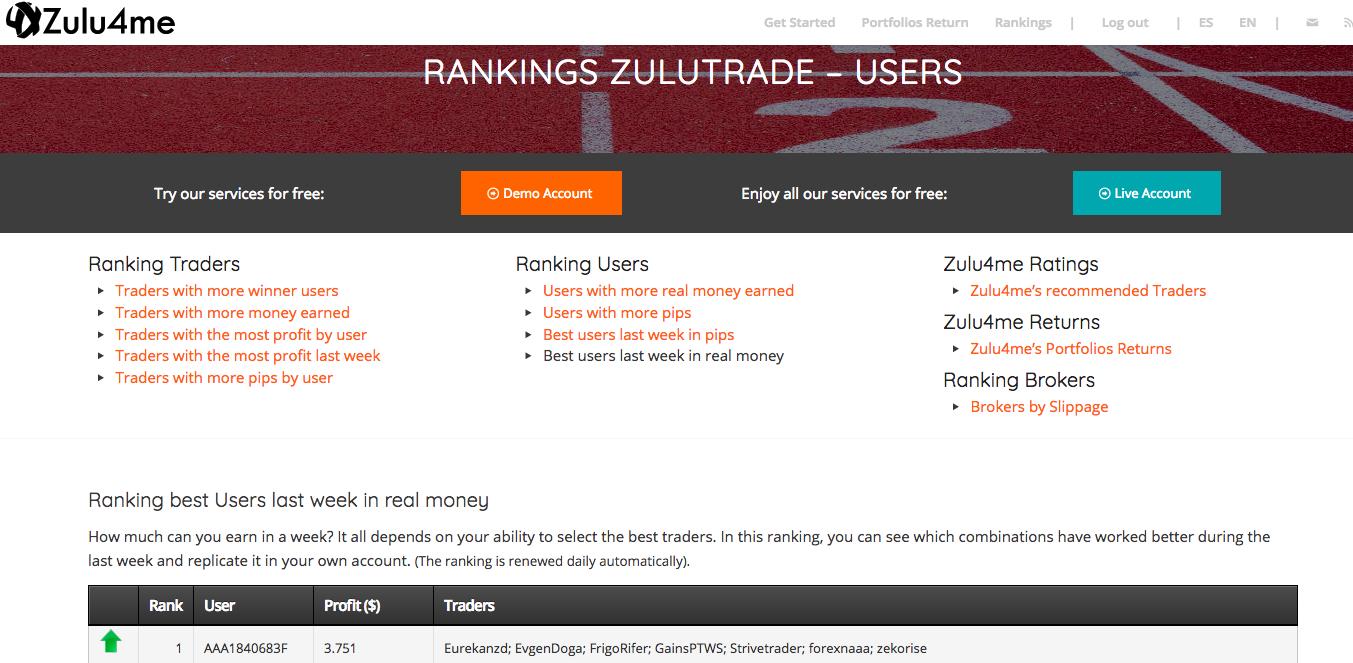 Best users last week in real money