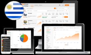 copy trading en uruguay